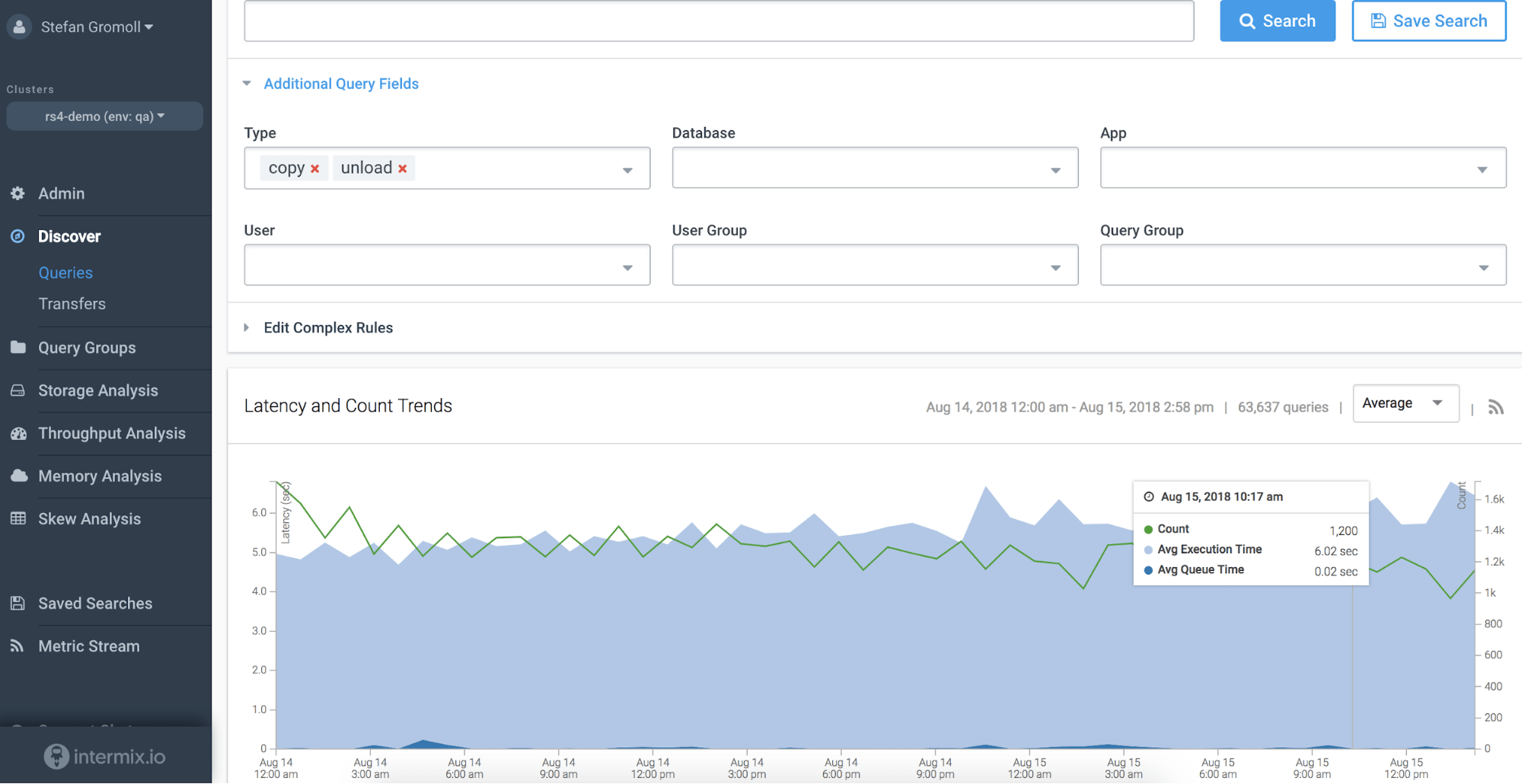 The Intermix.io copy and unload dashboard shows users whether reducing nodes will have an impact on Redshift workload