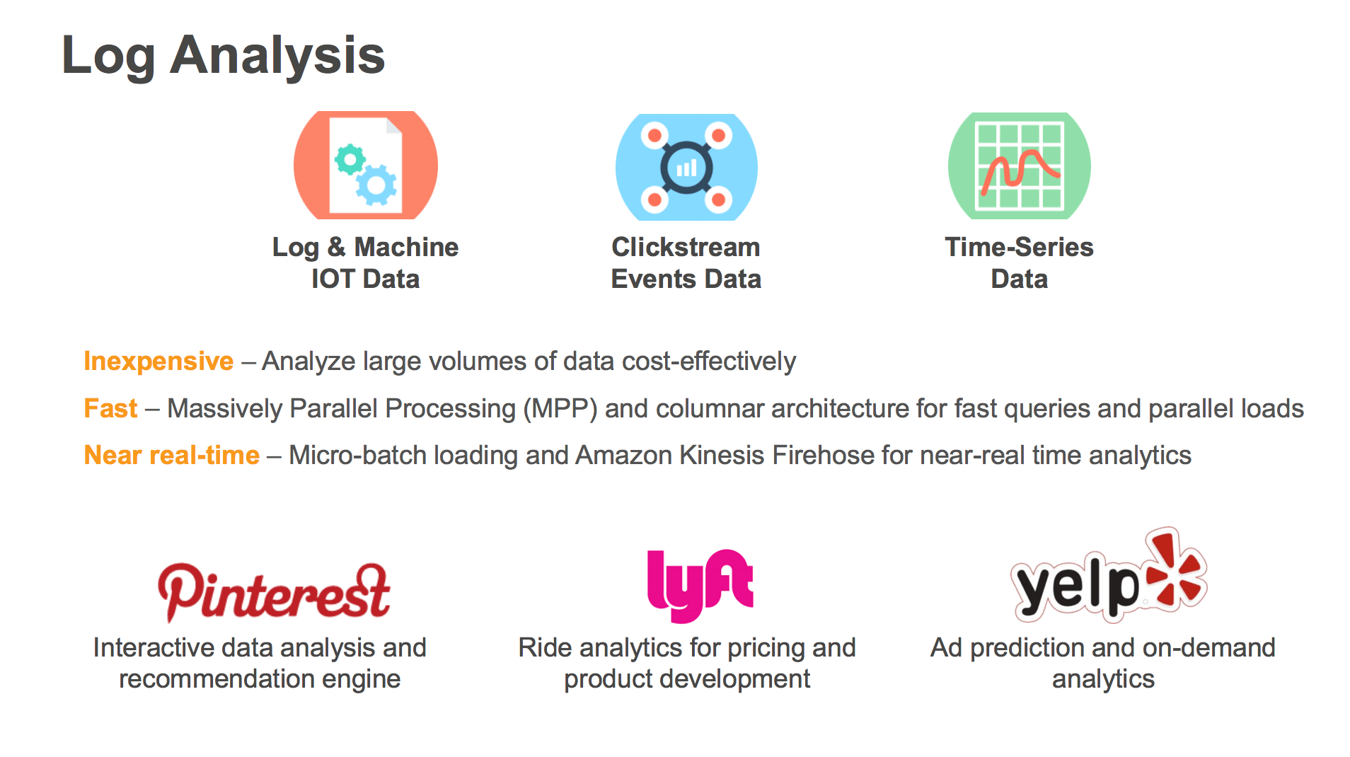 Amazon Redshift can be used to collect, store, process & analyze data for a much lower cost than previous generations of data warehouses