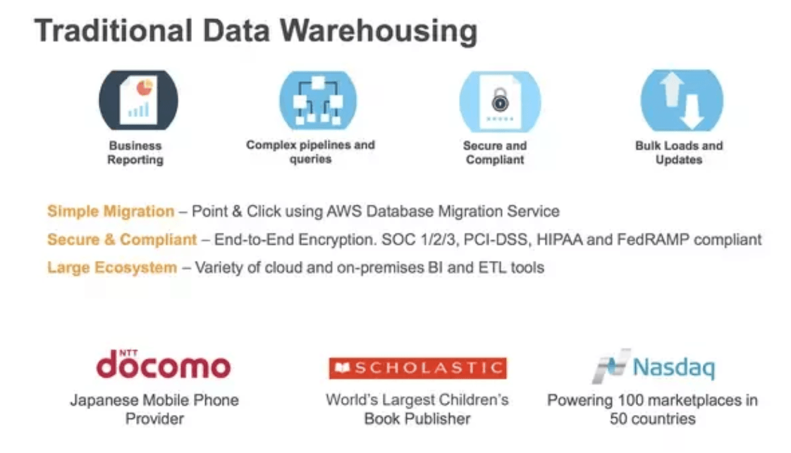 Amazon Redshift can be used as a traditional-style data warehouse, to aggregate & unify disparate data sources and run custom analytics.